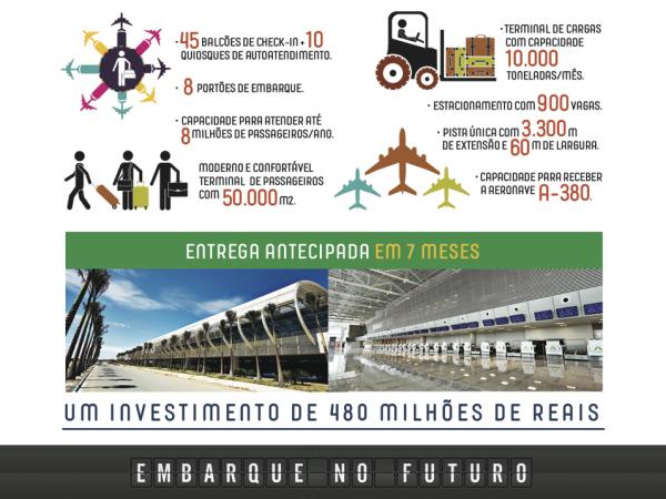 Novo Aeroporto Aluisio Alves